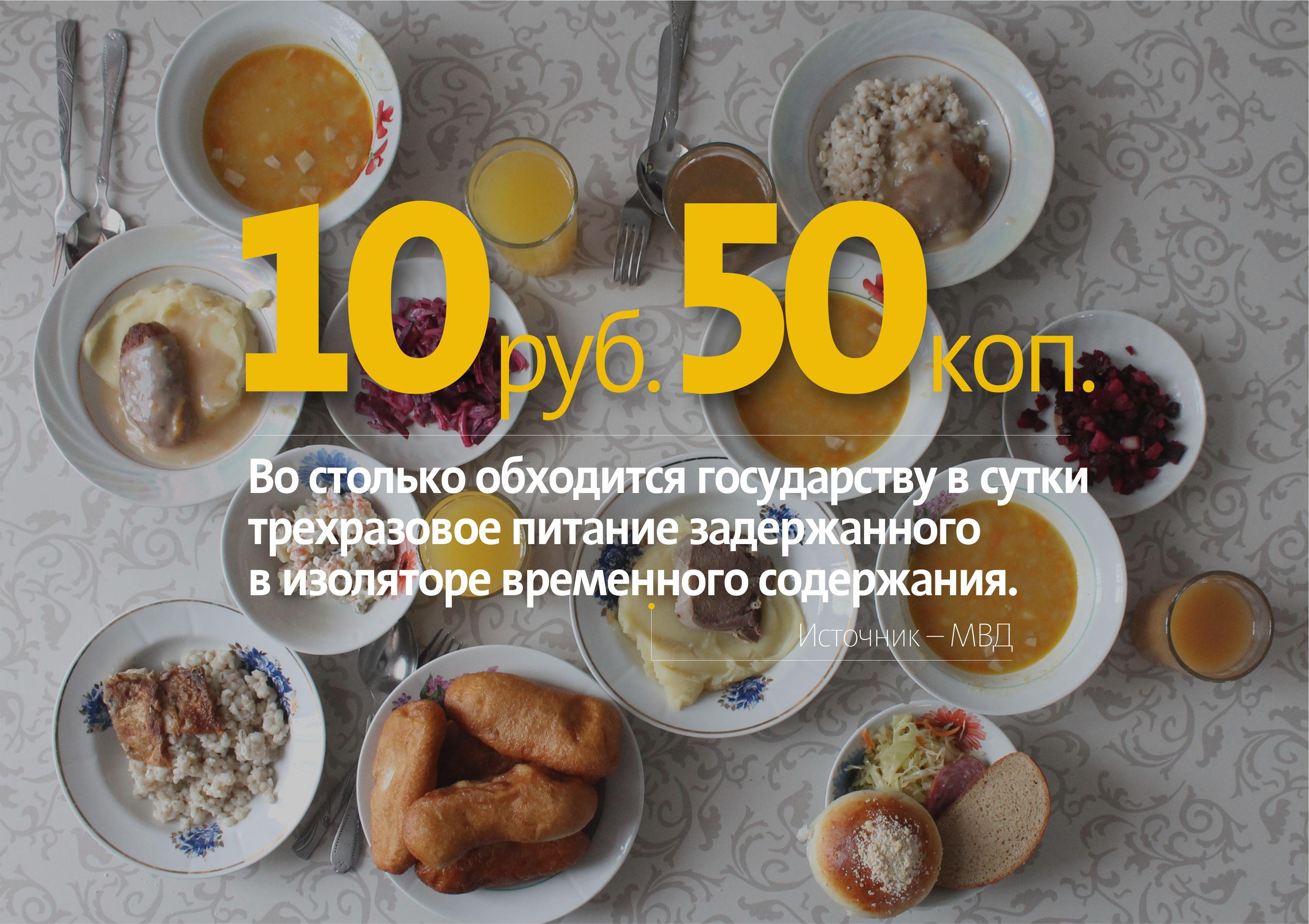 Трехразовое питание человека, который находится в ИВС, стоит 10,5 рублей. Инфографика: Петр КАРАСЮК