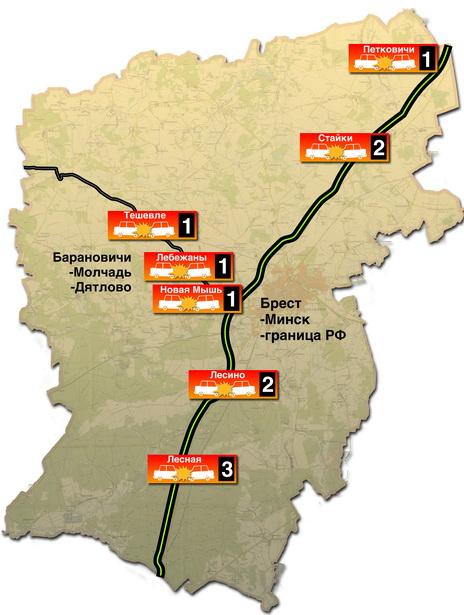 Дороги и населенные пункты Барановичского района с наибольшим количеством зарегистрированных ДТП за 6 месяцев 2010 года (по данным ОГАИ Барановичского РОВД)