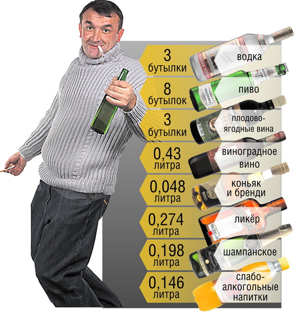 На каждого белоруса в трудоспособном возрасте в январе 2011 года пришлось: