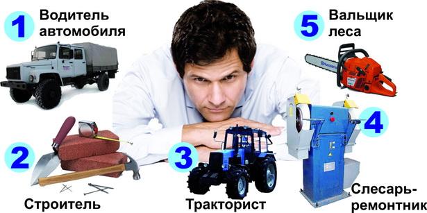 Самые травмоопасные профессии Барановичского региона
