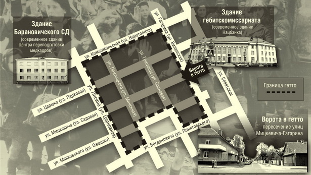 Расположение Барановичского гетто