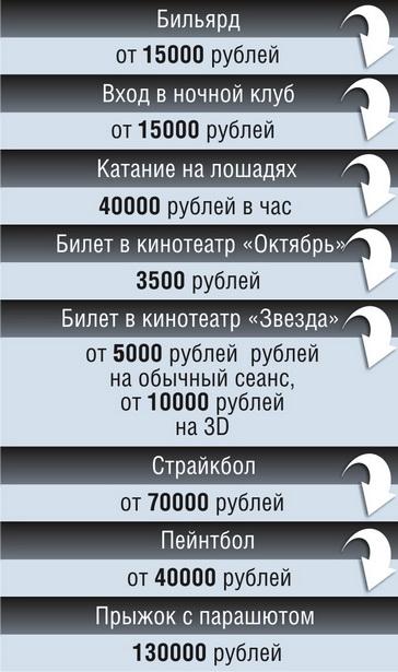 Стоимость развлечений в Барановичах