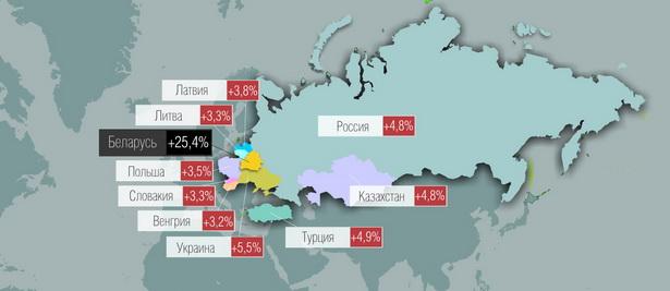 Десятка стран с самым высоким уровнем инфляции среди постсоветских стран и некоторых стран Еврозоны (май 2011 года  к декабрю 2010 года)