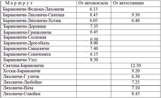 Таблица 1. Планирование движения автобусов ОАО «АП г. Барановичи» по пригородным маршрутам на на 6, 7 ноября