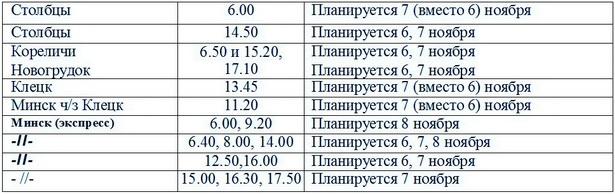 Таблица 2. Планирование движения автобусов междугородных маршрутов на 6, 7, 8 ноября