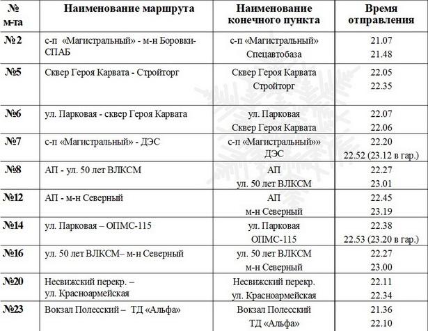 Организация последних отправлений городских автобусов по конечным пунктам 31 декабря 2011 года