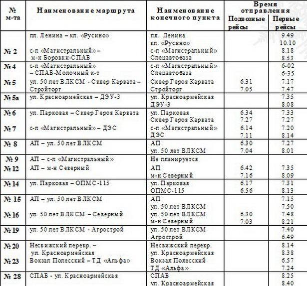 Организация движения городских автобусов по конечным пунктам            1 января 2012 года (первые и подвозные рейсы)