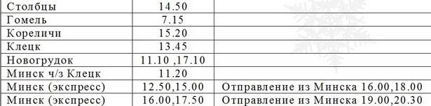 Движение автобусов по междугородным и международным маршрутам 1 января 2012 года