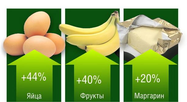 Каких товаров в Барановичах покупали больше (ноябрь 2011 г. к маю 2011 г.), в натуральном выражении