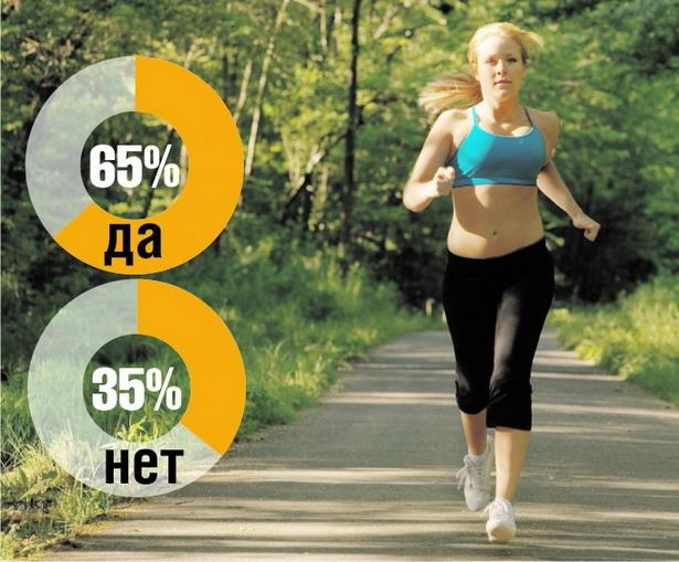Ведете ли вы здоровый образ жизни?