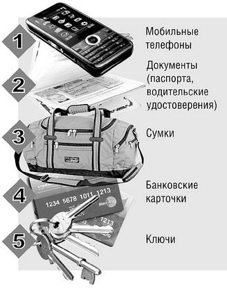 ТОП-5 вещей, которые чаще всего теряют жители г. Барановичи