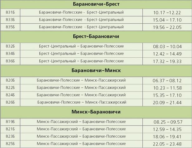 Расписание поездов региональных линий  бизнес-класса в г. Барановичи