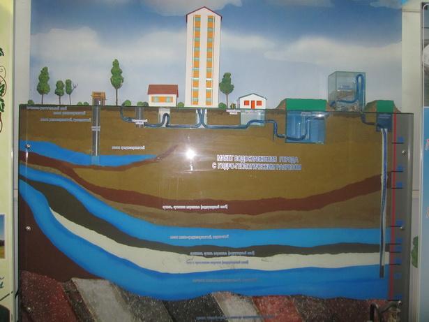 Музей воды и истории предприятия