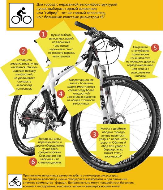 Цена – качество, или как выбрать оптимальный городской велосипед?