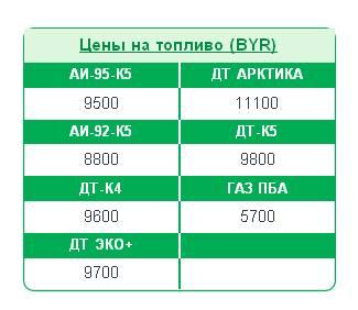 Новые цены на топливо// Белоруснефть