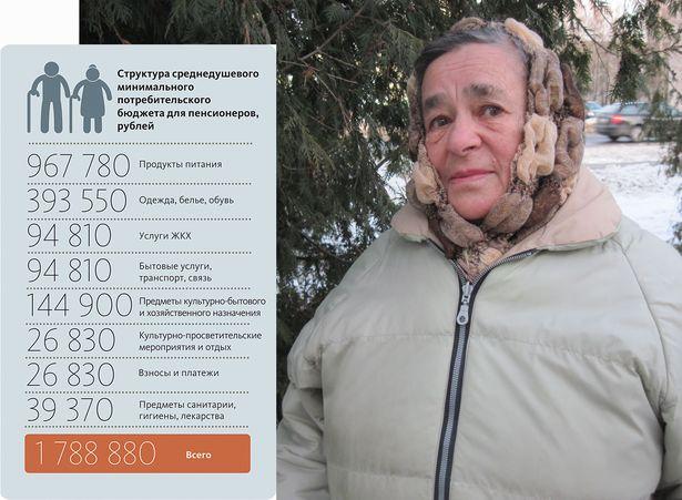 Елена Шалик, пенсионерка