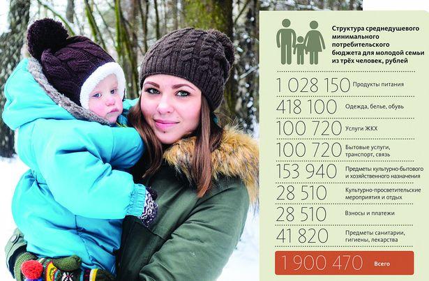 Александра Мишутина, в отпуске по уходу за ребенком до  3 лет