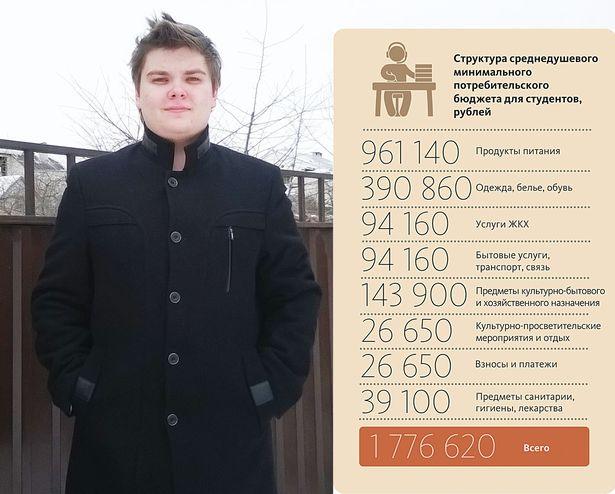 Дмитрий Игнатович, студент 3 курса инженерного факультета БарГУ