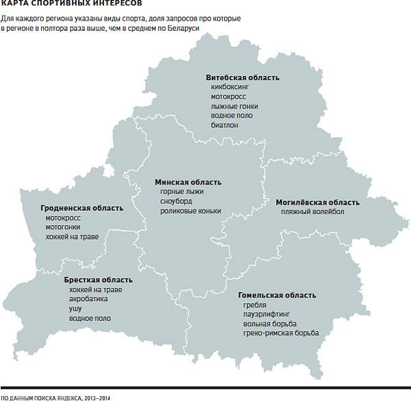 Карта спортивных интересов по областям Беларуси