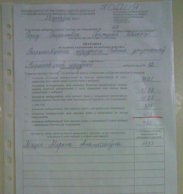 Протокол о результатах голосования на избирательном участке № 49. Фото Виктора Сырицы