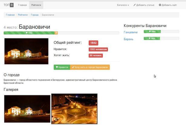 Барановичи в рейтинге городов уступают Ганцевичам