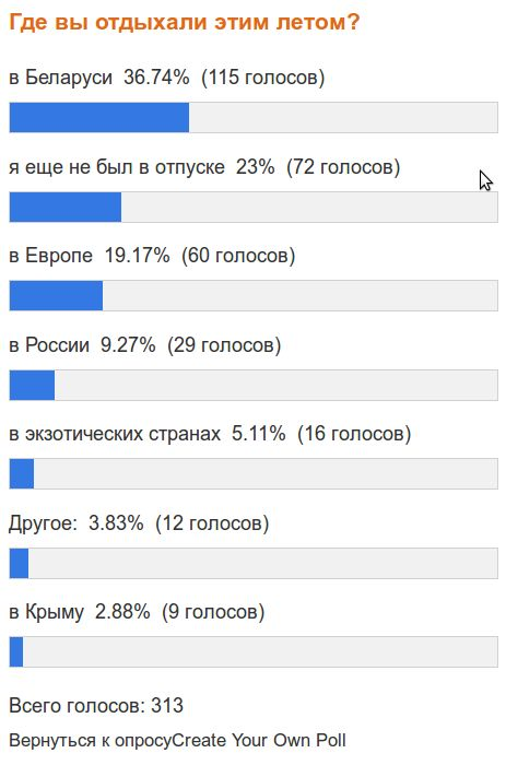 статистика ответов