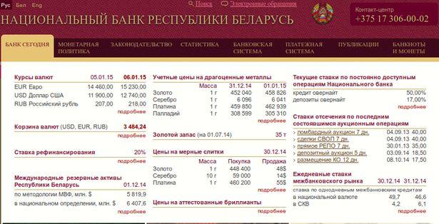 Скрин с сайта Нацбанка РБ
