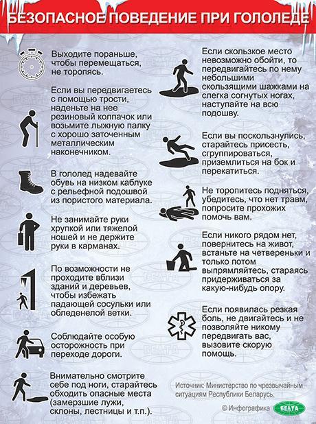 Безопасное поведение при гололеде. Инфографика БЕЛТА