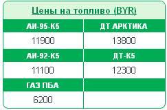 Тарифы на нефтепродукты с 13 января 2015 на сайте Беларуснефть