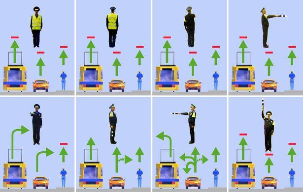Жесты регулировщика в картинках для трамваев 7