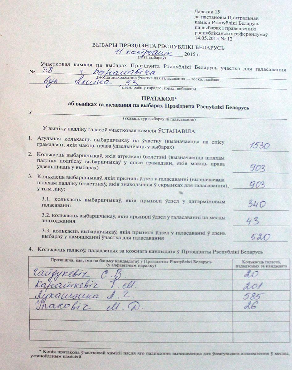 Протокол голосования на участке №38. Фото: Юрий ПИВОВАРЧИК