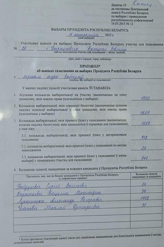 Протокол голосования на участке №26. Фото: Дмитрий МАКАРЕВИЧ