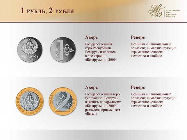 Белорусские монеты