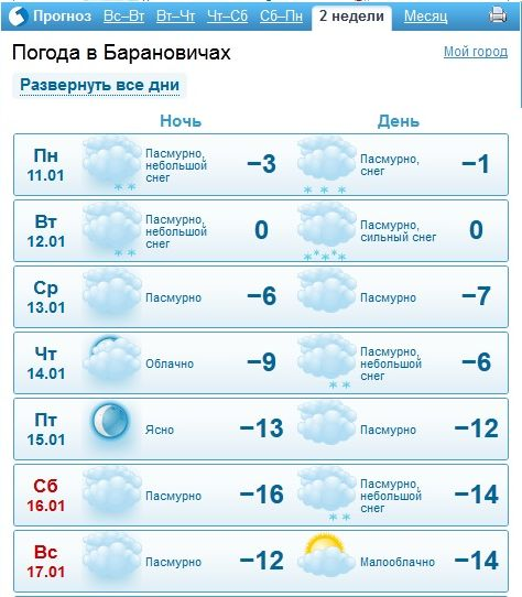 http://www.gismeteo.by