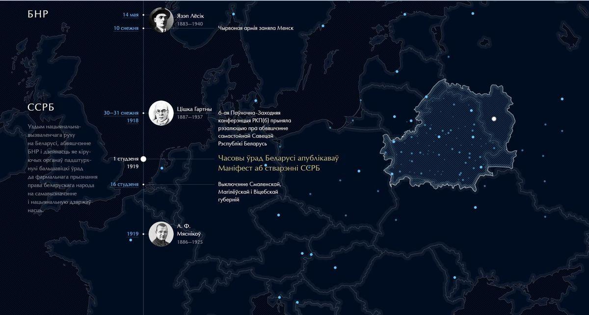Інтэрактыўная мапа гісторыі Беларусі