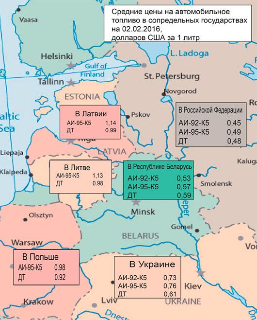 Стоимость топлива  в соседних странах