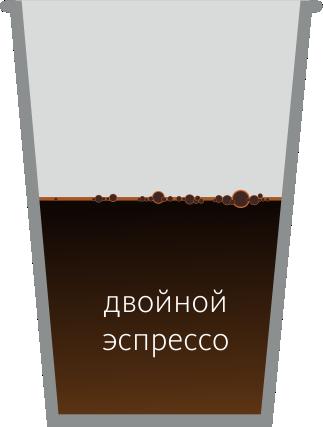 Эспрессо-доппио (двойной)