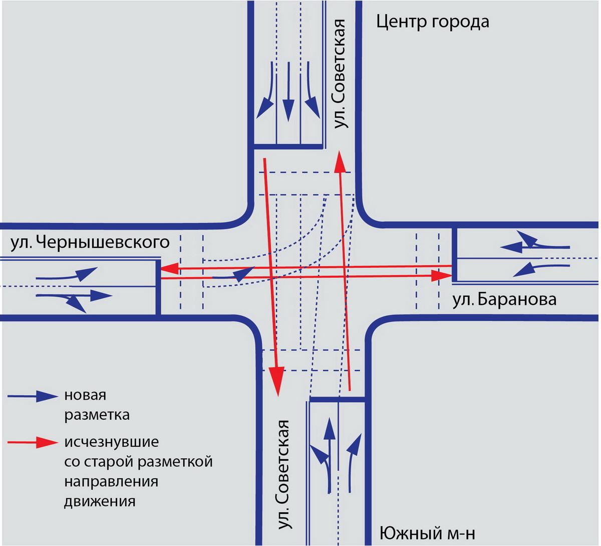 Перекресток улицу Советская  Баранова