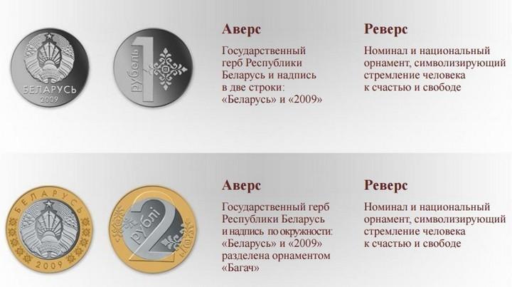 Монеты нового образца. Фото: сайт nbrb.by