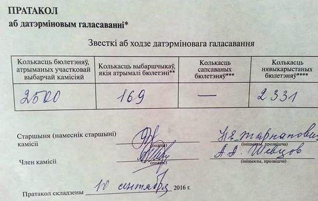 Протокол, составленный 10 сентября, фото http://nn.by