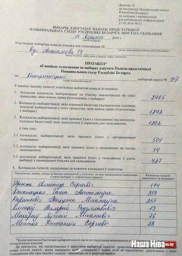Протокол, составленный 11 сентября, фото http://nn.by