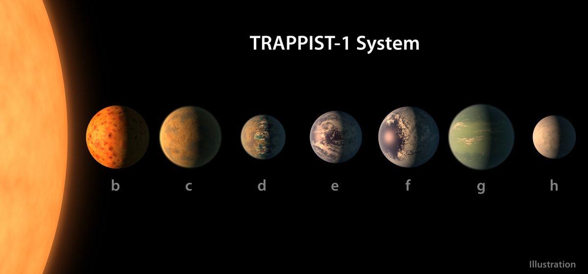 NASA открыло планеты, где может быть жизнь
