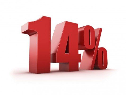 С 19 апреля в Беларуси вновь снижается ставка рефинансирования