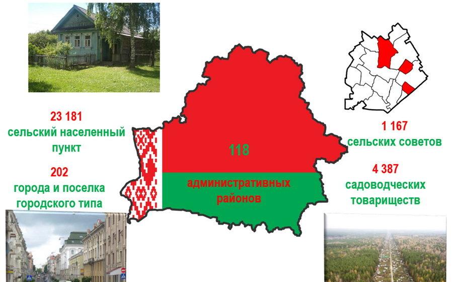 В Беларуси определили города с самой дорогой землей