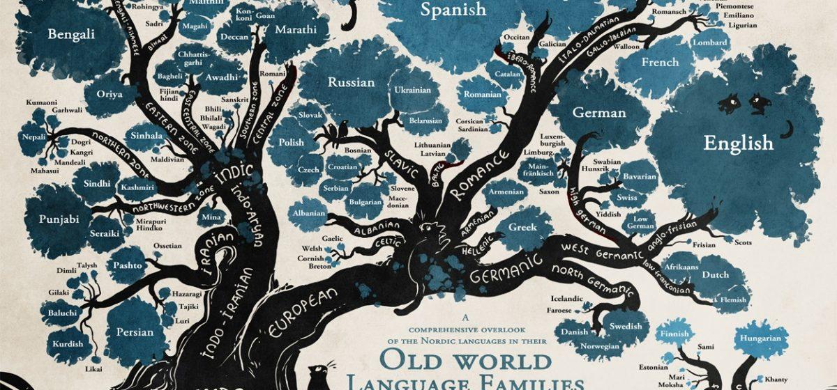 Белорусский и украинский на одной ветви – создано генетическое дерево языков мира