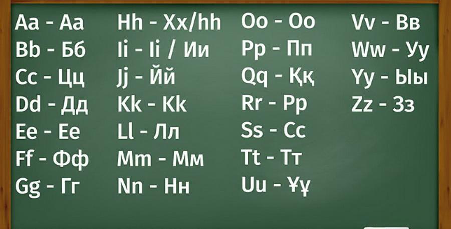 Президент Казахстана Нурсултан Назарбаев утвердил новый казахский алфавит на основе латиницы