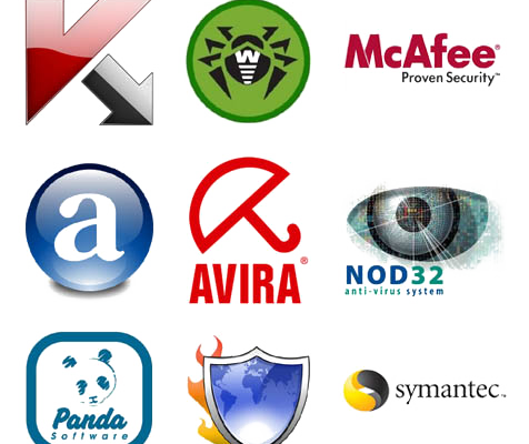 Виды антивирусов и их функции