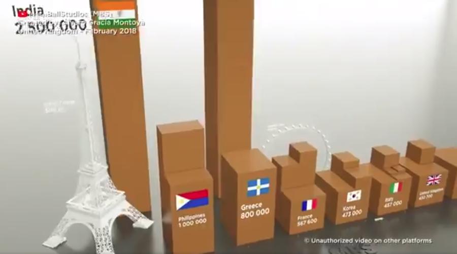 В интернете наглядно показали число погибших во Второй мировой войне, если все гробы поставить один на другой (видео)