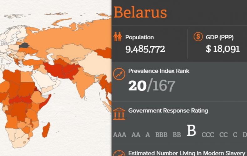 В Глобальном индексе рабства Беларусь оказалась на первом месте в Европе