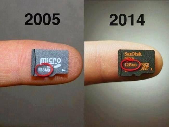Было — стало. Как технологии изменили нашу жизнь всего за 20 лет